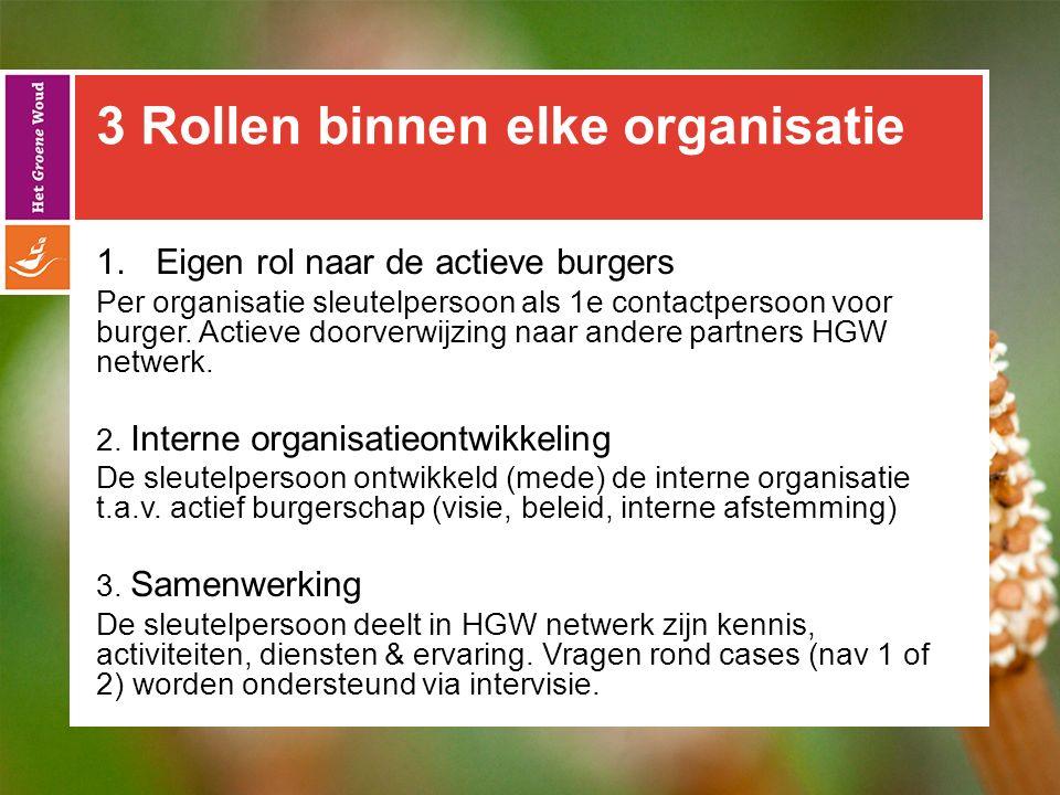 3 Rollen binnen elke organisatie  Eigen rol naar de actieve burgers Per organisatie sleutelpersoon als 1e contactpersoon voor burger.
