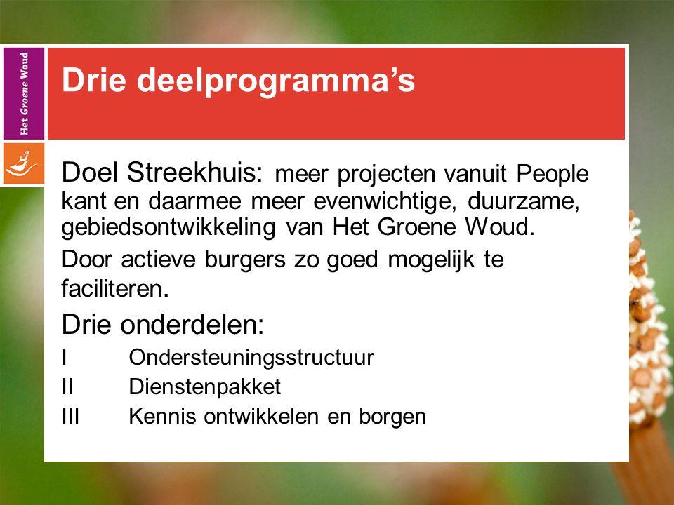 Drie deelprogramma's Doel Streekhuis: meer projecten vanuit People kant en daarmee meer evenwichtige, duurzame, gebiedsontwikkeling van Het Groene Woud.