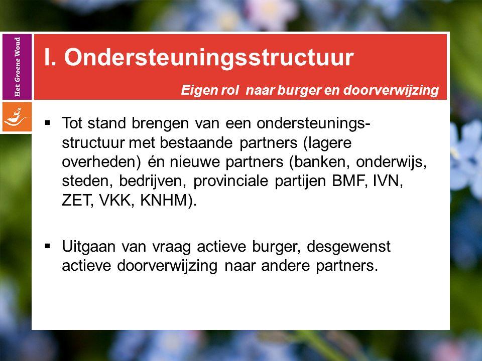 I. Ondersteuningsstructuur  Tot stand brengen van een ondersteunings- structuur met bestaande partners (lagere overheden) én nieuwe partners (banken,