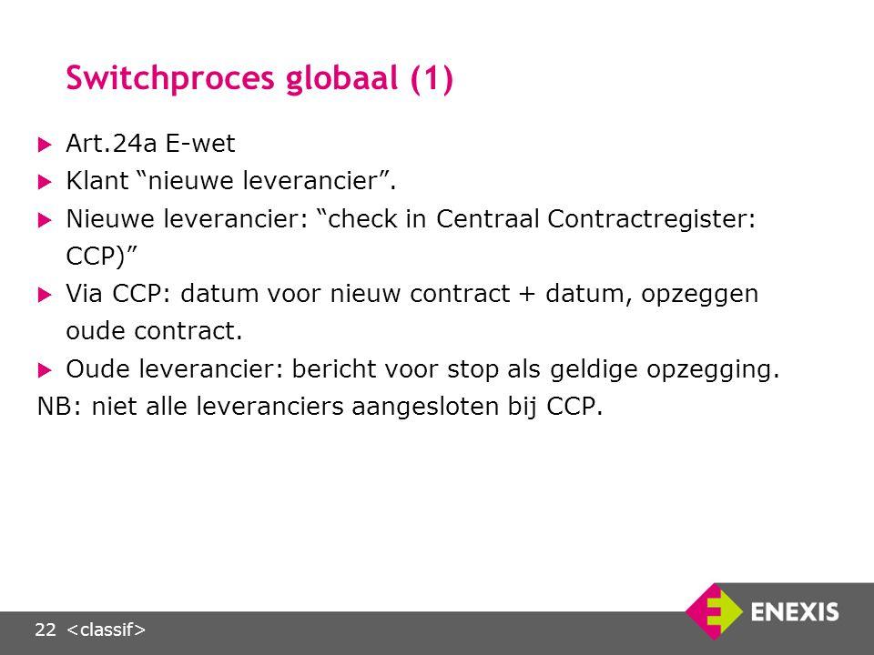22 Switchproces globaal (1)  Art.24a E-wet  Klant nieuwe leverancier .