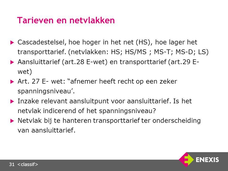 31 Tarieven en netvlakken  Cascadestelsel, hoe hoger in het net (HS), hoe lager het transporttarief.