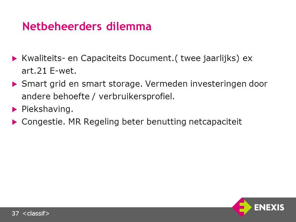 37 Netbeheerders dilemma  Kwaliteits- en Capaciteits Document.( twee jaarlijks) ex art.21 E-wet.