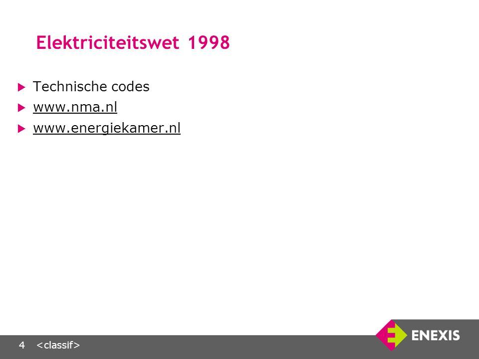 4 Elektriciteitswet 1998  Technische codes  www.nma.nl www.nma.nl  www.energiekamer.nl www.energiekamer.nl