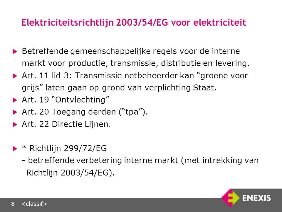 19 Faillissement leverancier  Besluit leveringszekerheid Elektriciteitswet  Falen.