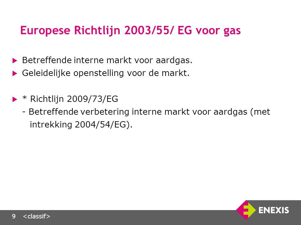 9 Europese Richtlijn 2003/55/ EG voor gas  Betreffende interne markt voor aardgas.