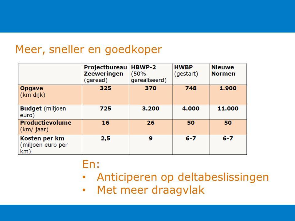 Meer, sneller en goedkoper En: Anticiperen op deltabeslissingen Met meer draagvlak