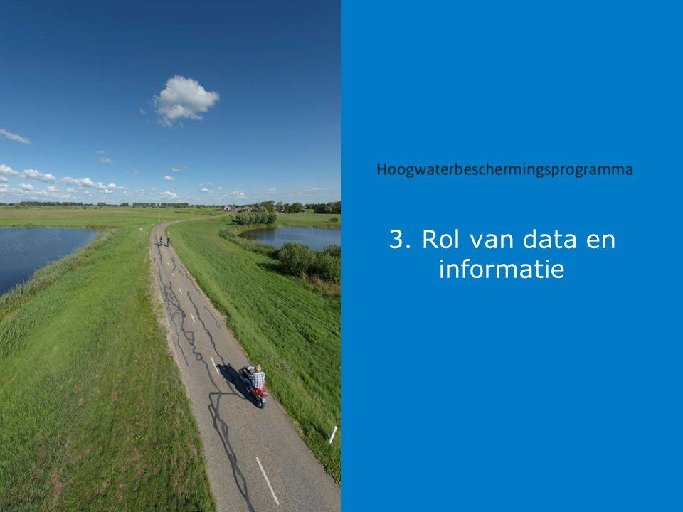 3. Rol van data en informatie