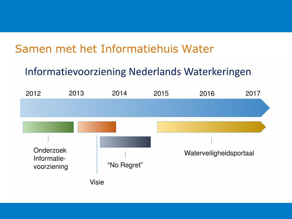 Samen met het Informatiehuis Water