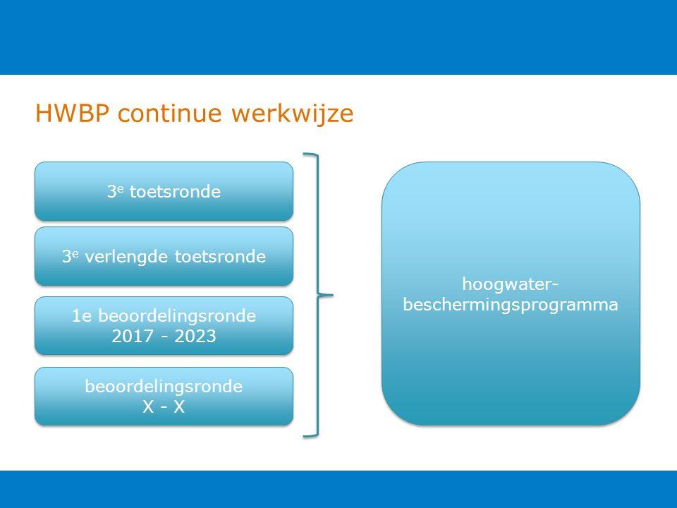 HWBP continue werkwijze 3 e toetsronde 3 e verlengde toetsronde 1e beoordelingsronde 2017 - 2023 1e beoordelingsronde 2017 - 2023 beoordelingsronde X - X beoordelingsronde X - X hoogwater- beschermingsprogramma