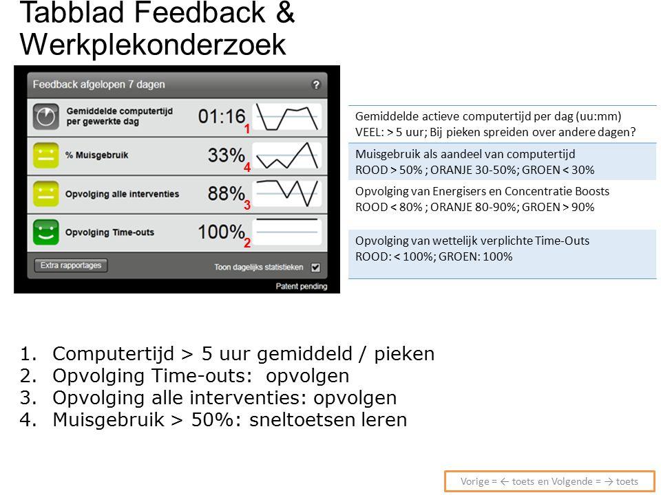 Gemiddelde actieve computertijd per dag (uu:mm) VEEL: > 5 uur; Bij pieken spreiden over andere dagen.