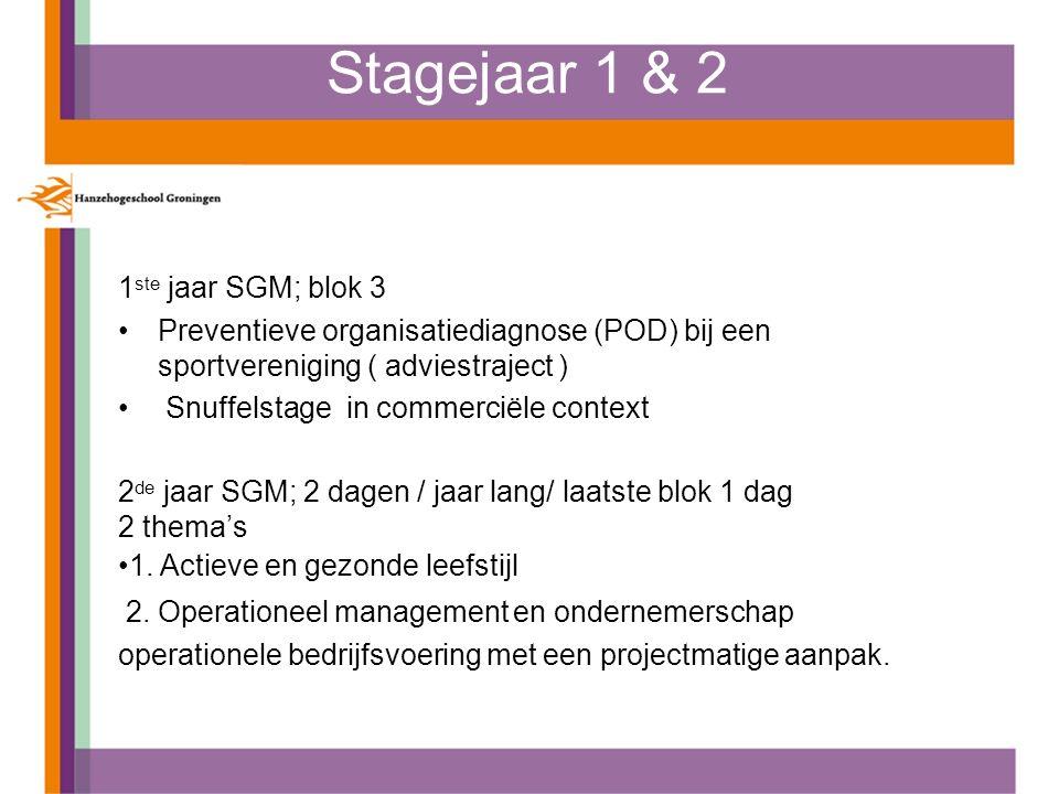 Stagejaar 1 & 2 1 ste jaar SGM; blok 3 Preventieve organisatiediagnose (POD) bij een sportvereniging ( adviestraject ) Snuffelstage in commerciële con
