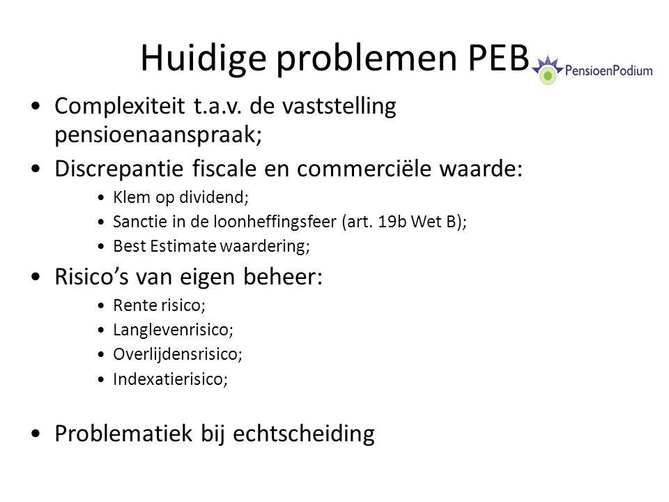 Huidige problemen PEB Complexiteit t.a.v.