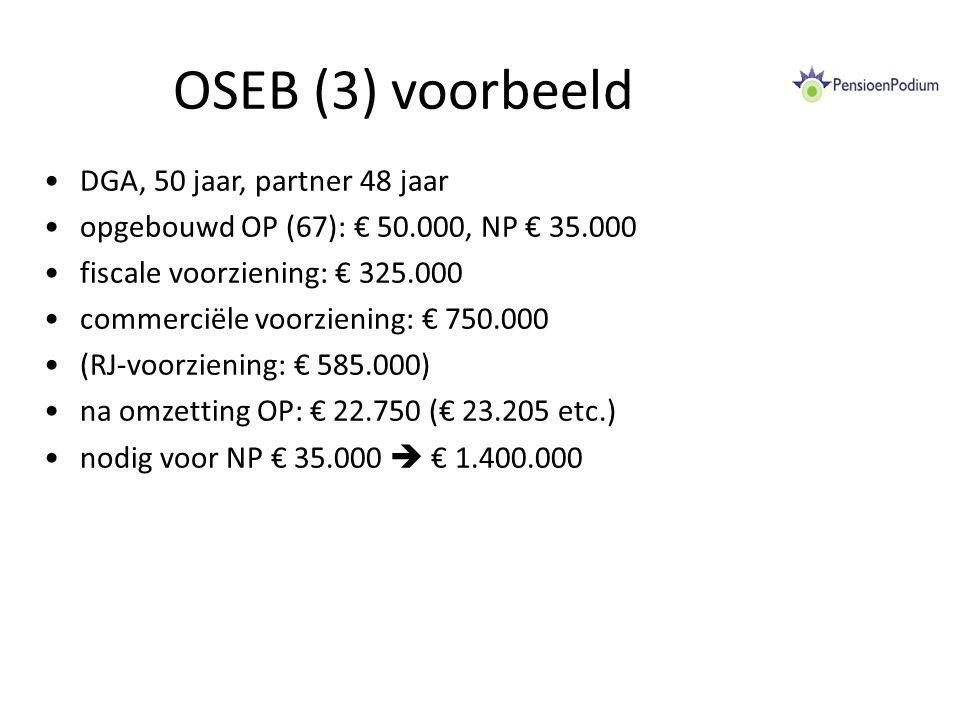 OSEB (4) advisering advies omzetting in OSEB; afspraken DGA/(ex)Partner; gevolgen NP; vastlegging + 'OEB-overeenkomst'; toekomstige opbouw?