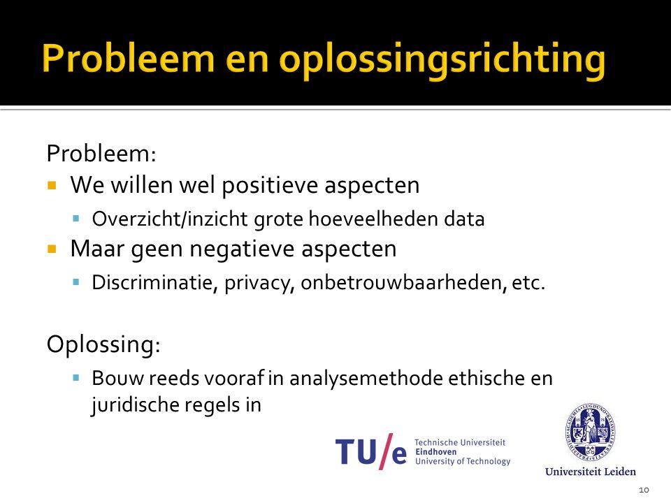 10 Probleem:  We willen wel positieve aspecten  Overzicht/inzicht grote hoeveelheden data  Maar geen negatieve aspecten  Discriminatie, privacy, onbetrouwbaarheden, etc.