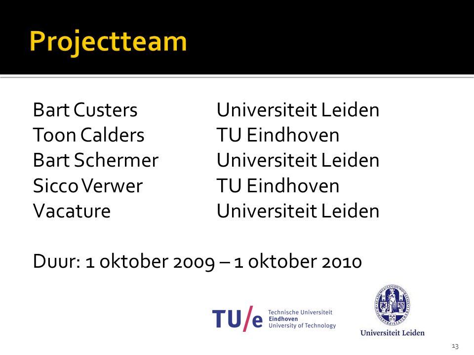 13 Bart CustersUniversiteit Leiden Toon CaldersTU Eindhoven Bart SchermerUniversiteit Leiden Sicco VerwerTU Eindhoven VacatureUniversiteit Leiden Duur: 1 oktober 2009 – 1 oktober 2010