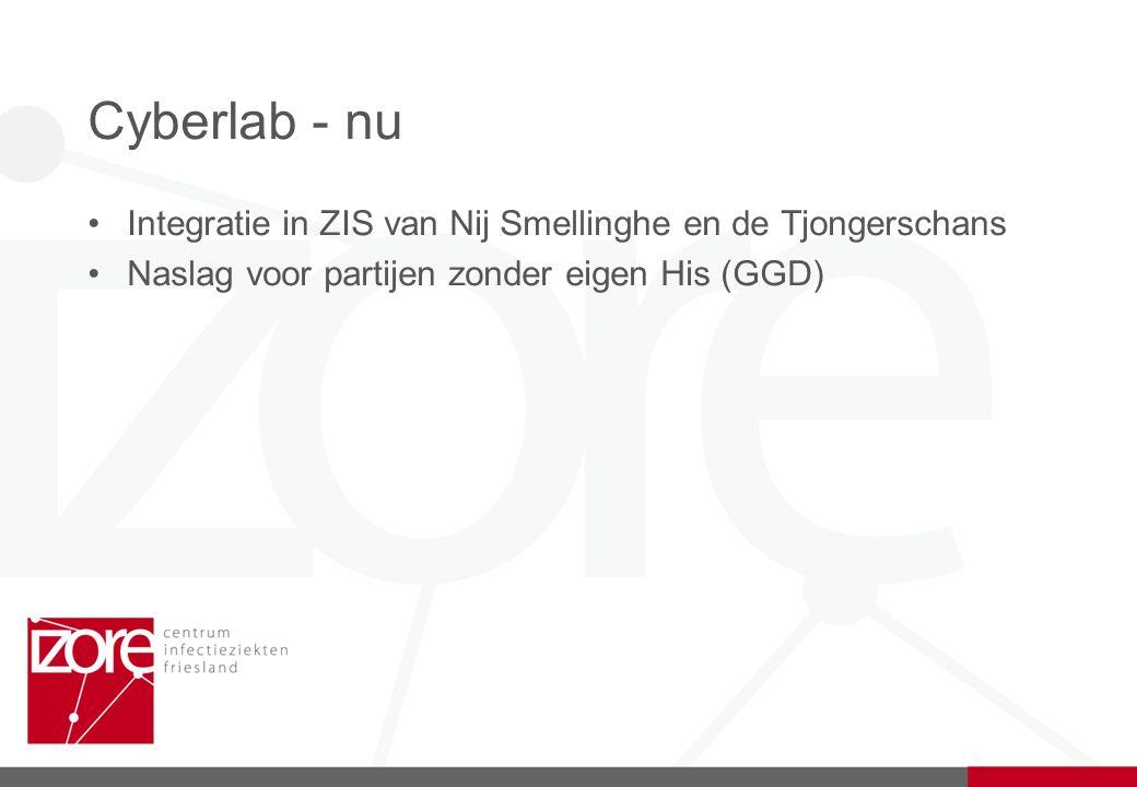 Cyberlab - nu Integratie in ZIS van Nij Smellinghe en de Tjongerschans Naslag voor partijen zonder eigen His (GGD)
