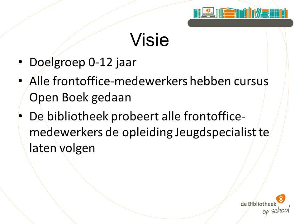 Visie Doelgroep 0-12 jaar Alle frontoffice-medewerkers hebben cursus Open Boek gedaan De bibliotheek probeert alle frontoffice- medewerkers de opleiding Jeugdspecialist te laten volgen