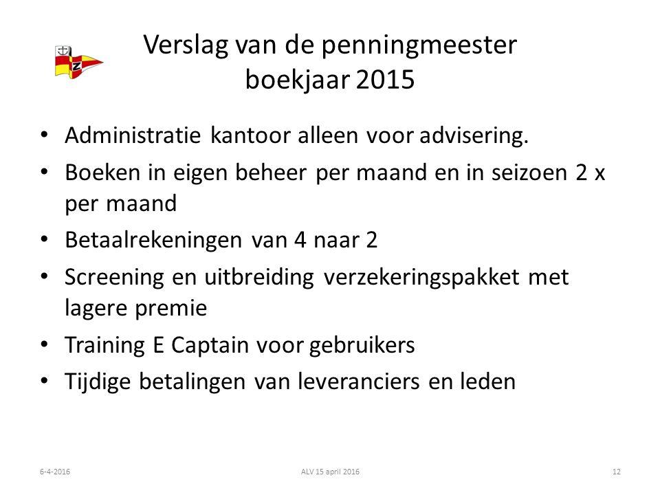 Verslag van de penningmeester boekjaar 2015 Administratie kantoor alleen voor advisering.