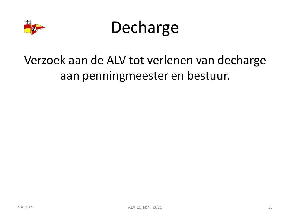 Decharge Verzoek aan de ALV tot verlenen van decharge aan penningmeester en bestuur.