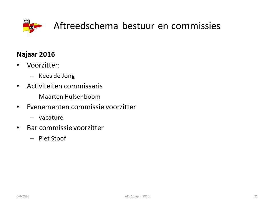 Aftreedschema bestuur en commissies Najaar 2016 Voorzitter: – Kees de Jong Activiteiten commissaris – Maarten Hulsenboom Evenementen commissie voorzitter – vacature Bar commissie voorzitter – Piet Stoof 6-4-2016ALV 15 april 201621