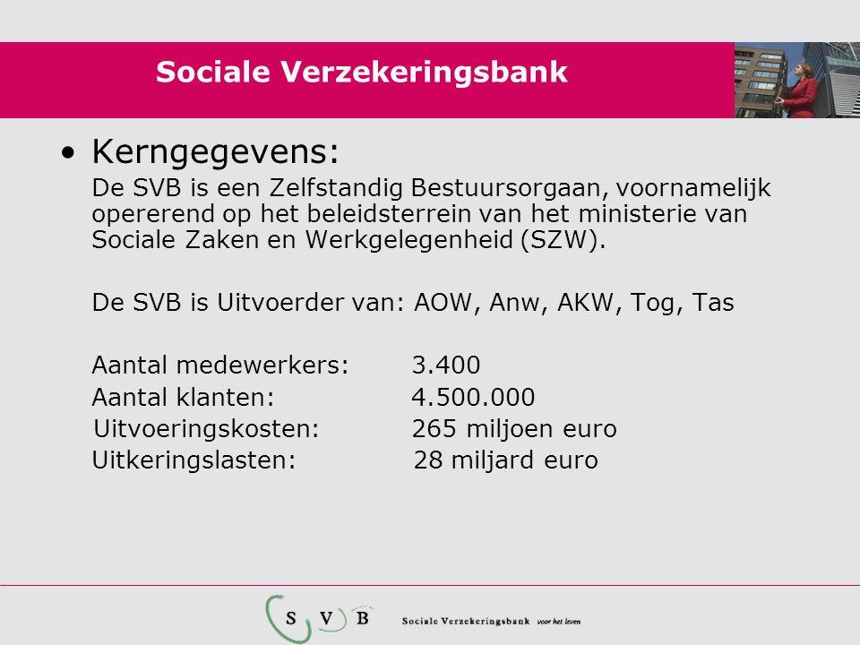 Sociale Verzekeringsbank Kerngegevens: De SVB is een Zelfstandig Bestuursorgaan, voornamelijk opererend op het beleidsterrein van het ministerie van Sociale Zaken en Werkgelegenheid (SZW).
