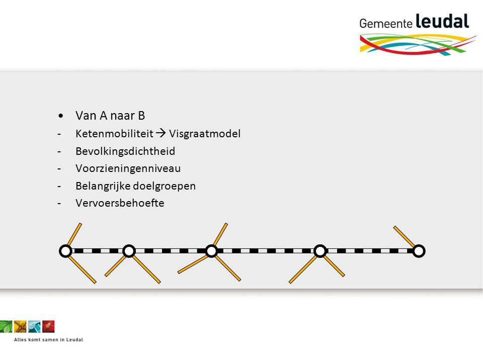 Van A naar B -Ketenmobiliteit  Visgraatmodel -Bevolkingsdichtheid -Voorzieningenniveau -Belangrijke doelgroepen -Vervoersbehoefte