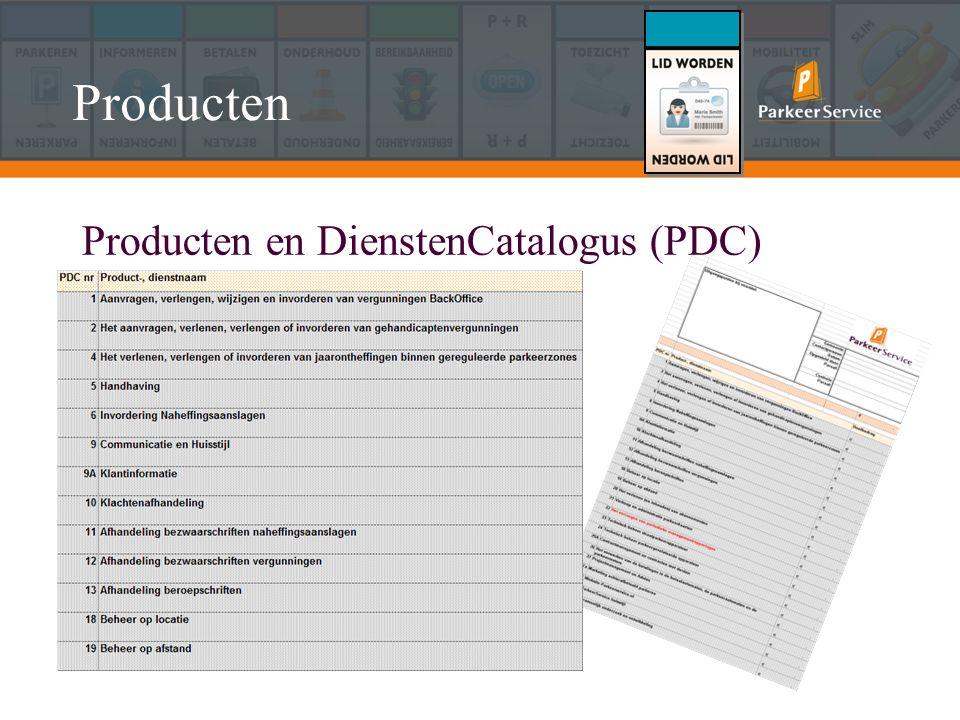 Producten en DienstenCatalogus (PDC) Producten