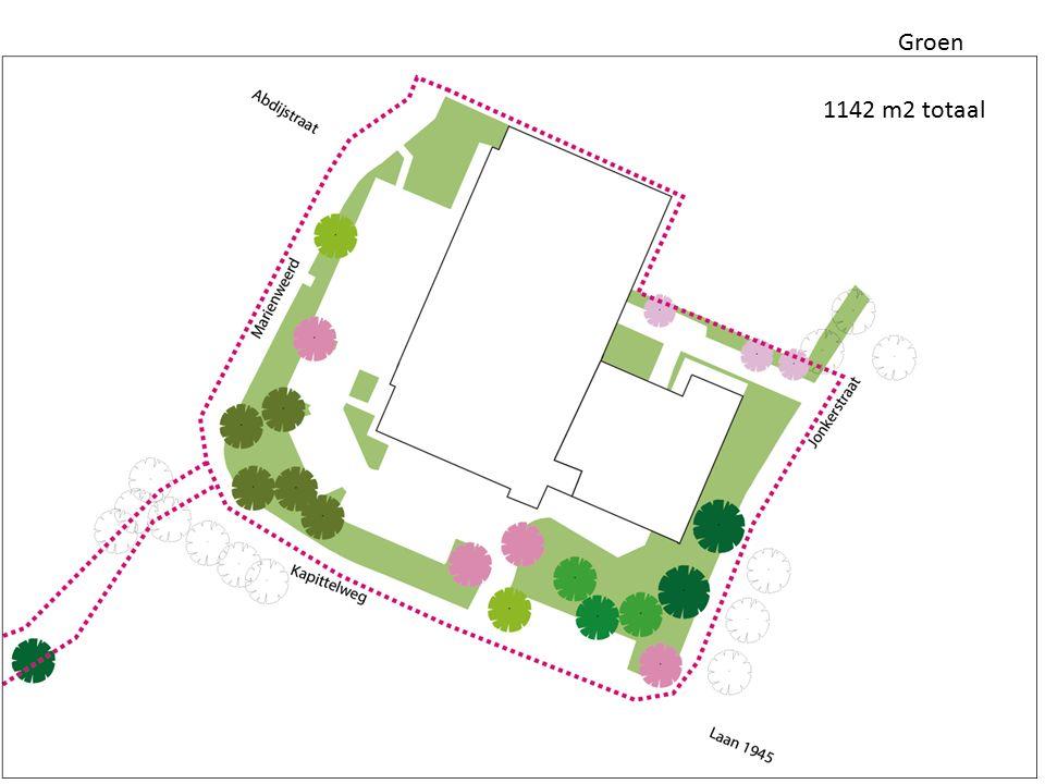 Groen 1142 m2 totaal
