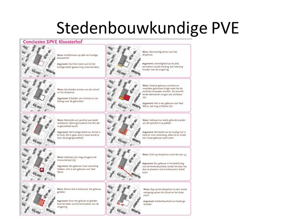 Stedenbouwkundige PVE