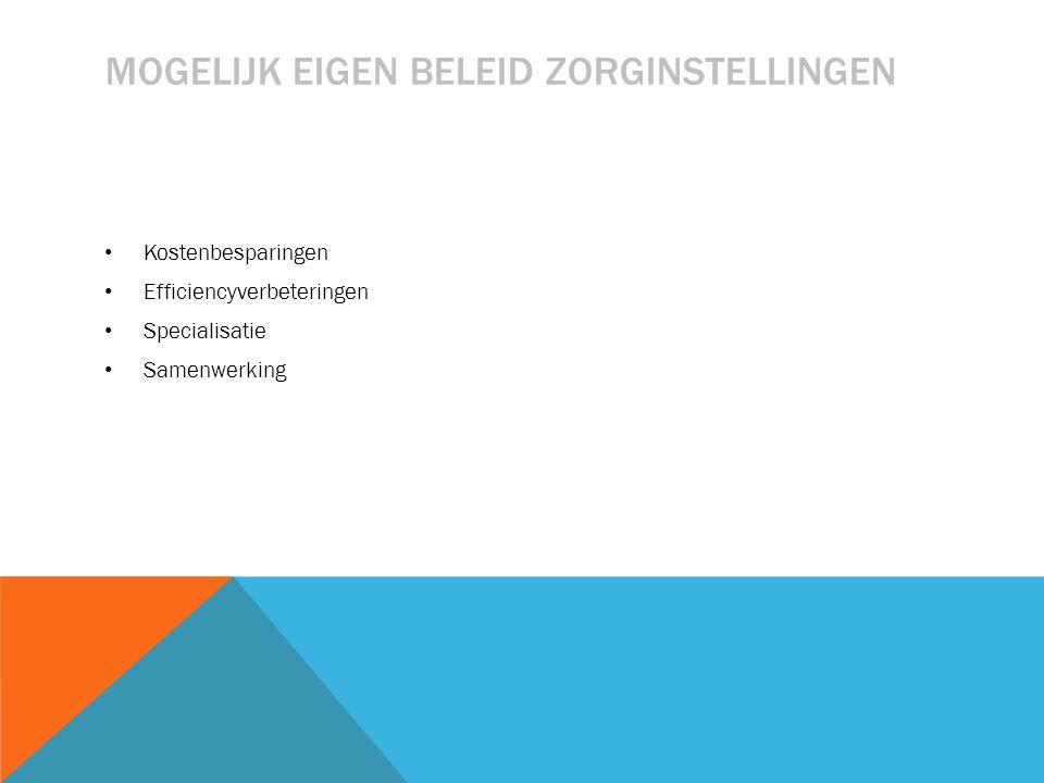 MOGELIJK EIGEN BELEID ZORGINSTELLINGEN Kostenbesparingen Efficiencyverbeteringen Specialisatie Samenwerking