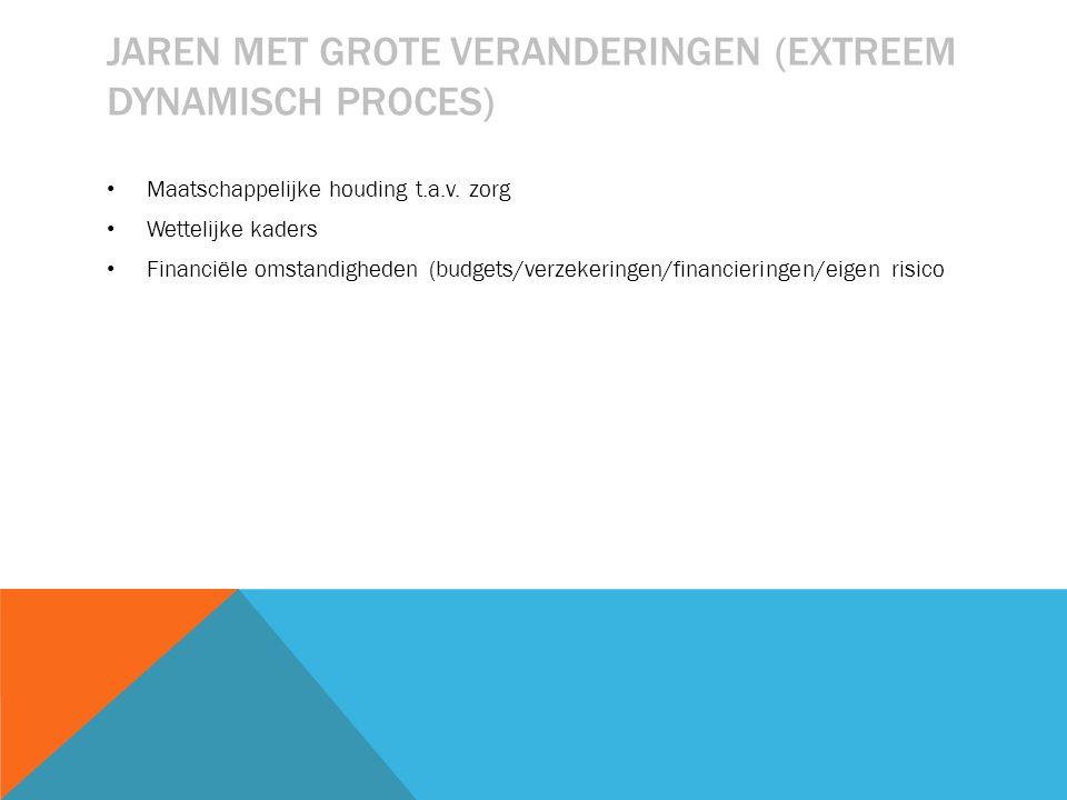 JAREN MET GROTE VERANDERINGEN (EXTREEM DYNAMISCH PROCES) Maatschappelijke houding t.a.v.