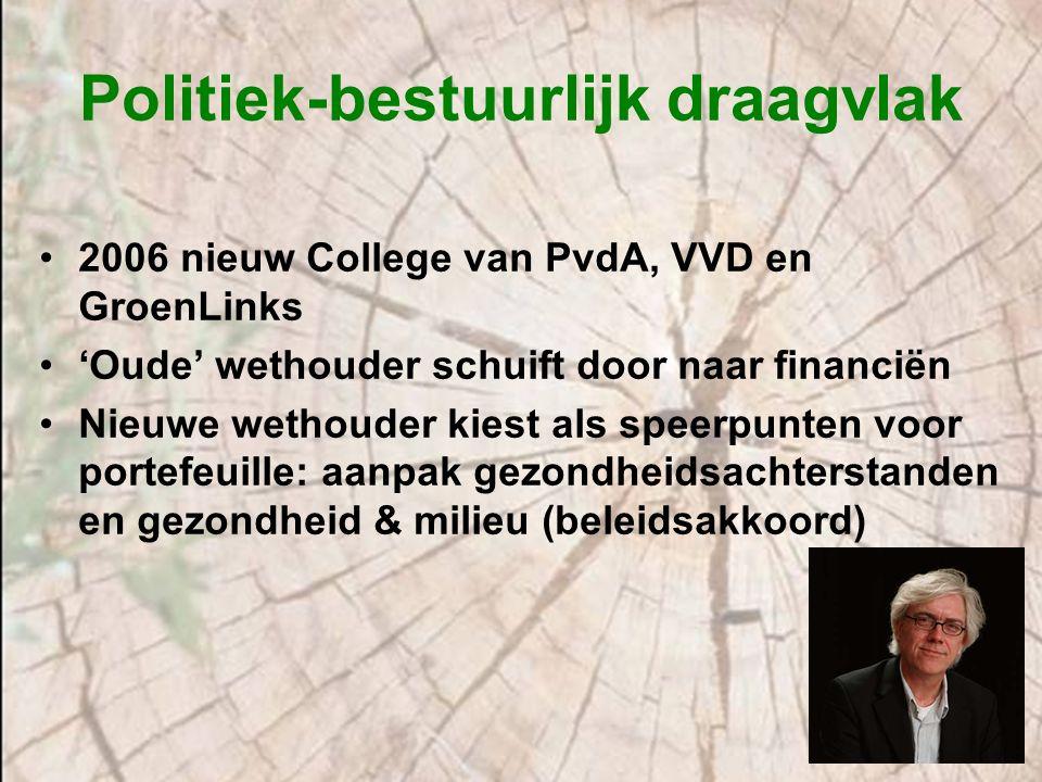 Politiek-bestuurlijk draagvlak 2006 nieuw College van PvdA, VVD en GroenLinks 'Oude' wethouder schuift door naar financiën Nieuwe wethouder kiest als