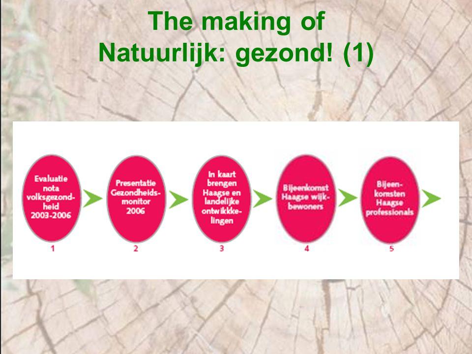 The making of Natuurlijk: gezond! (1)