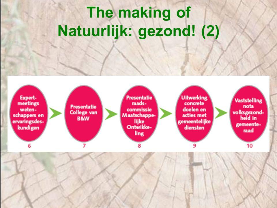 The making of Natuurlijk: gezond! (2)