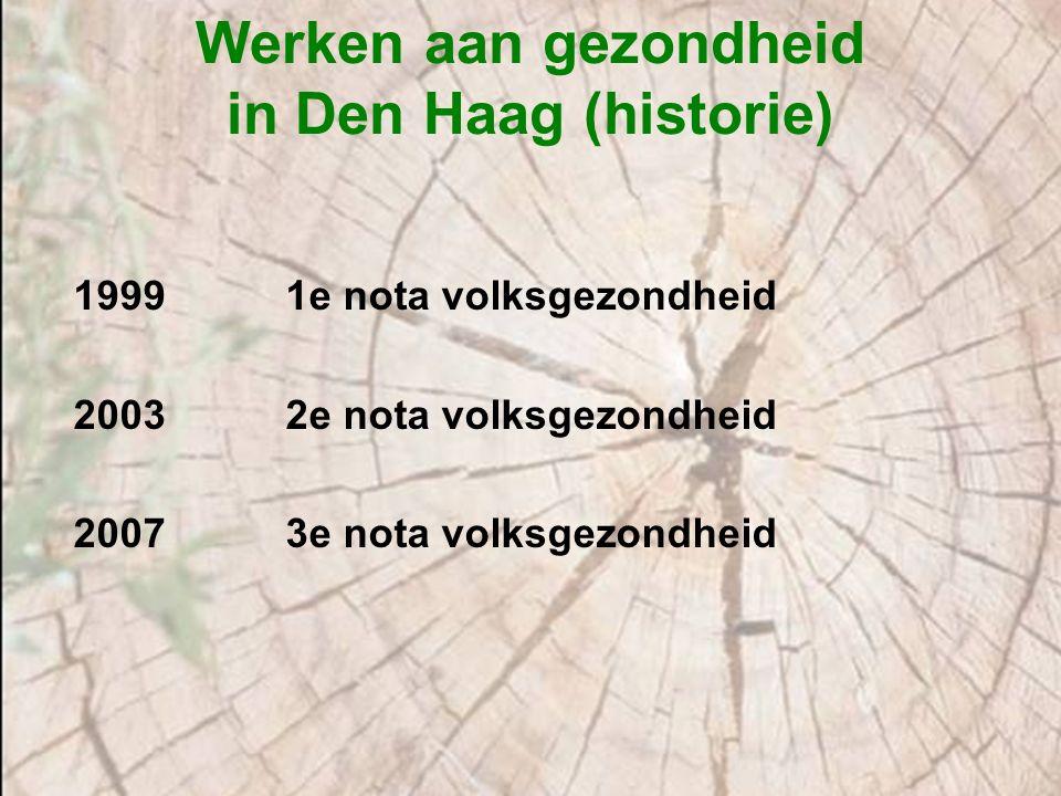 Werken aan gezondheid in Den Haag (nu) Beleidsvaststelling; Beleidsuitvoering; Beleidsevaluatie; Monitoring Beleidsvaststelling; Beleidsuitvoering; Beleidsevaluatie; Beleidsvaststelling; Beleidsuitvoering; Beleidsevaluatie; Beleidsvaststelling; Beleidsuitvoering; Beleidsevaluatie; Nota volksgezondheid Resultaatverslag nota volksgezondheid Gezondheidsenquête(s) en - monitor Voortgangsrapportages via gemeentewebsite en nieuwsbrieven Nieuwe cyclus…