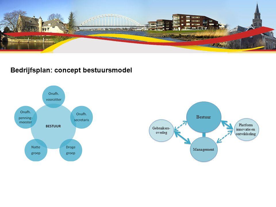 Bedrijfsplan: concept bestuursmodel Management Bestuur Platform innovatie en ontwikkeling Gebruikers- overleg