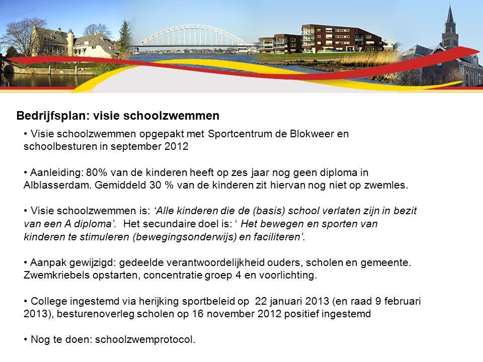 Bedrijfsplan: visie schoolzwemmen Visie schoolzwemmen opgepakt met Sportcentrum de Blokweer en schoolbesturen in september 2012 Aanleiding: 80% van de kinderen heeft op zes jaar nog geen diploma in Alblasserdam.