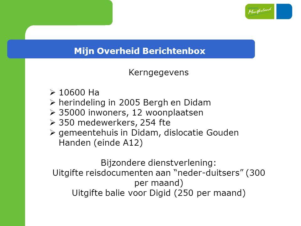 Mijn Overheid Berichtenbox Kerngegevens  10600 Ha  herindeling in 2005 Bergh en Didam  35000 inwoners, 12 woonplaatsen  350 medewerkers, 254 fte  gemeentehuis in Didam, dislocatie Gouden Handen (einde A12) Bijzondere dienstverlening: Uitgifte reisdocumenten aan neder-duitsers (300 per maand) Uitgifte balie voor Digid (250 per maand)