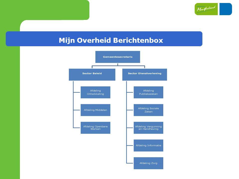 Mijn Overheid Berichtenbox Toekomst  meer gebruik maken van MO BB, nieuwe processen ontdekken  integratie met ondernemersplein/-dossier  wat gaan we doen met losse brieven en LZ?