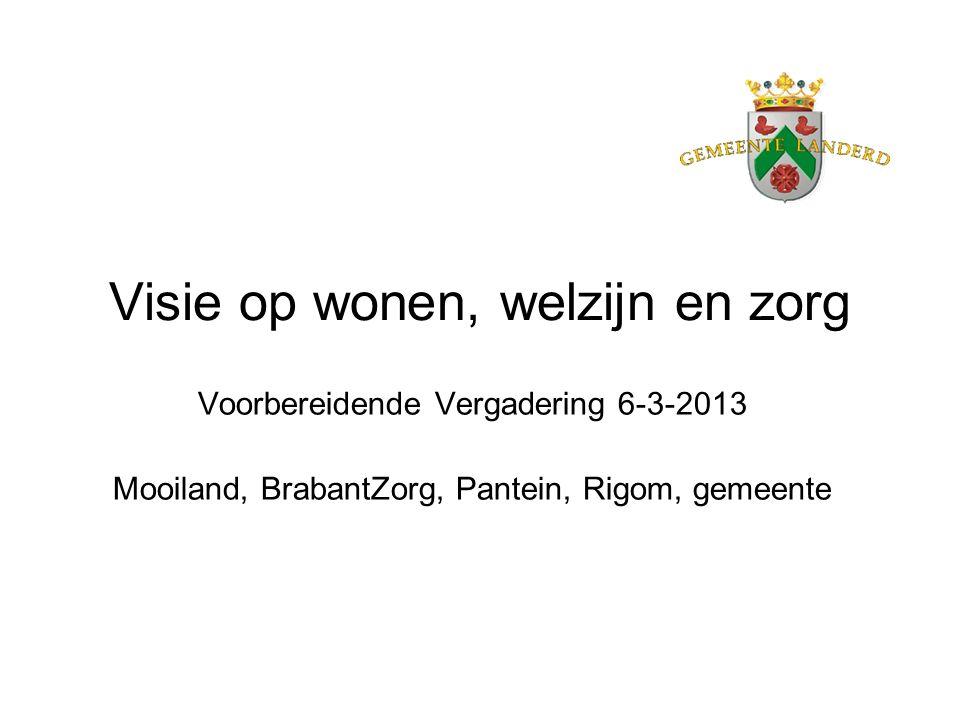 Visie op wonen, welzijn en zorg Voorbereidende Vergadering 6-3-2013 Mooiland, BrabantZorg, Pantein, Rigom, gemeente