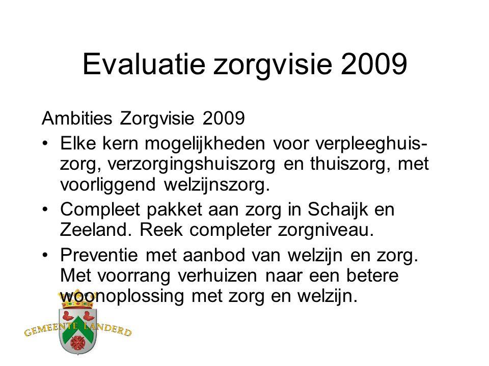 Evaluatie zorgvisie 2009 Ambities Zorgvisie 2009 Elke kern mogelijkheden voor verpleeghuis- zorg, verzorgingshuiszorg en thuiszorg, met voorliggend welzijnszorg.