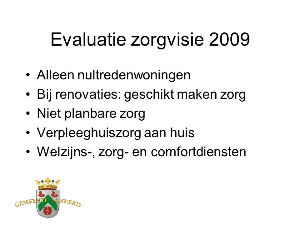 Evaluatie zorgvisie 2009 Alleen nultredenwoningen Bij renovaties: geschikt maken zorg Niet planbare zorg Verpleeghuiszorg aan huis Welzijns-, zorg- en