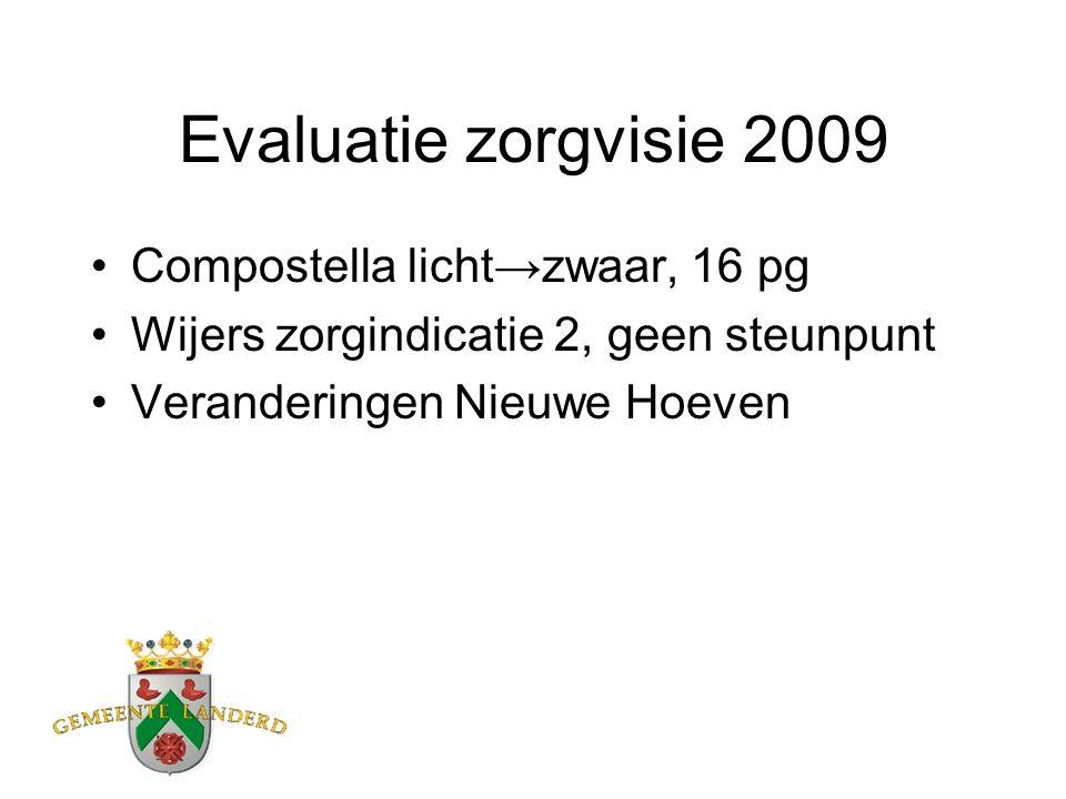 Evaluatie zorgvisie 2009 Compostella licht→zwaar, 16 pg Wijers zorgindicatie 2, geen steunpunt Veranderingen Nieuwe Hoeven