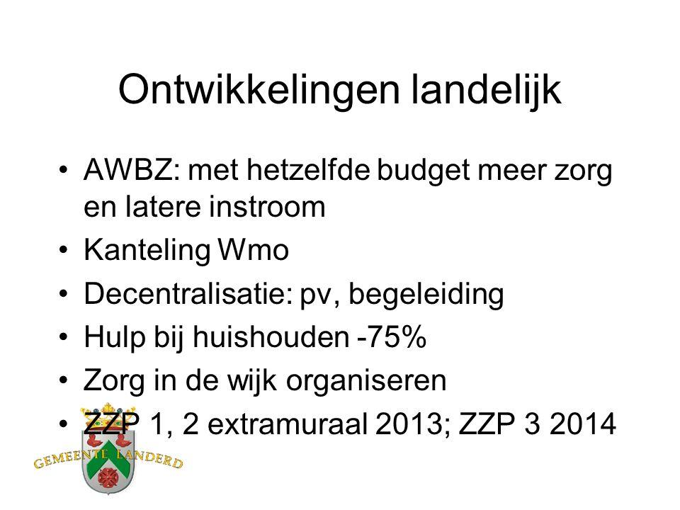 Ontwikkelingen landelijk AWBZ: met hetzelfde budget meer zorg en latere instroom Kanteling Wmo Decentralisatie: pv, begeleiding Hulp bij huishouden -75% Zorg in de wijk organiseren ZZP 1, 2 extramuraal 2013; ZZP 3 2014