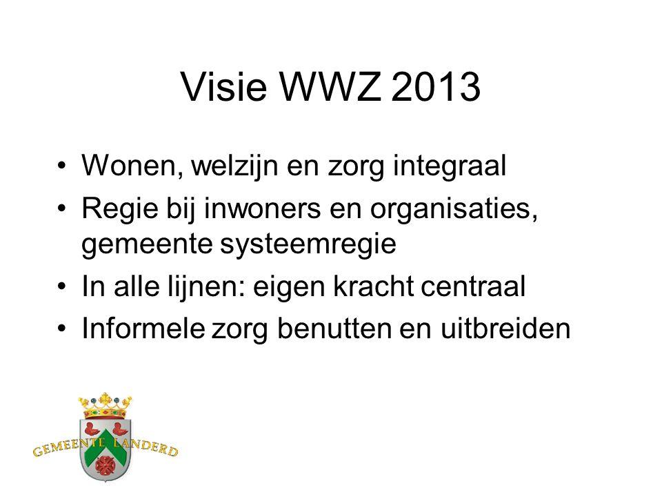 Visie WWZ 2013 Wonen, welzijn en zorg integraal Regie bij inwoners en organisaties, gemeente systeemregie In alle lijnen: eigen kracht centraal Informele zorg benutten en uitbreiden
