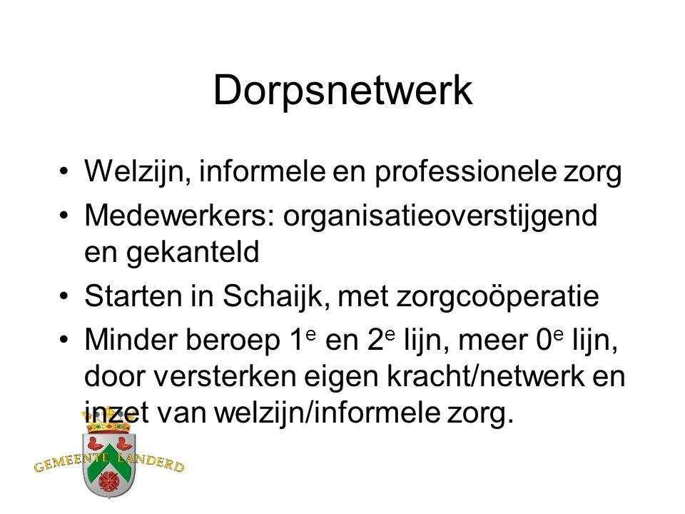 Dorpsnetwerk Welzijn, informele en professionele zorg Medewerkers: organisatieoverstijgend en gekanteld Starten in Schaijk, met zorgcoöperatie Minder beroep 1 e en 2 e lijn, meer 0 e lijn, door versterken eigen kracht/netwerk en inzet van welzijn/informele zorg.