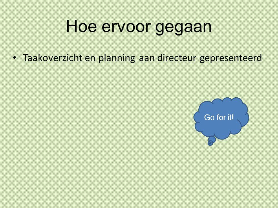 Hoe ervoor gegaan Taakoverzicht en planning aan directeur gepresenteerd Go for it!
