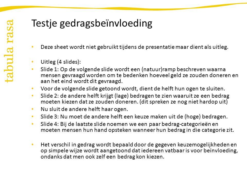 Descriptieve norm Injunctieve norm Prompt NL Schoon bord Persoonlijke norm MyBeach bord