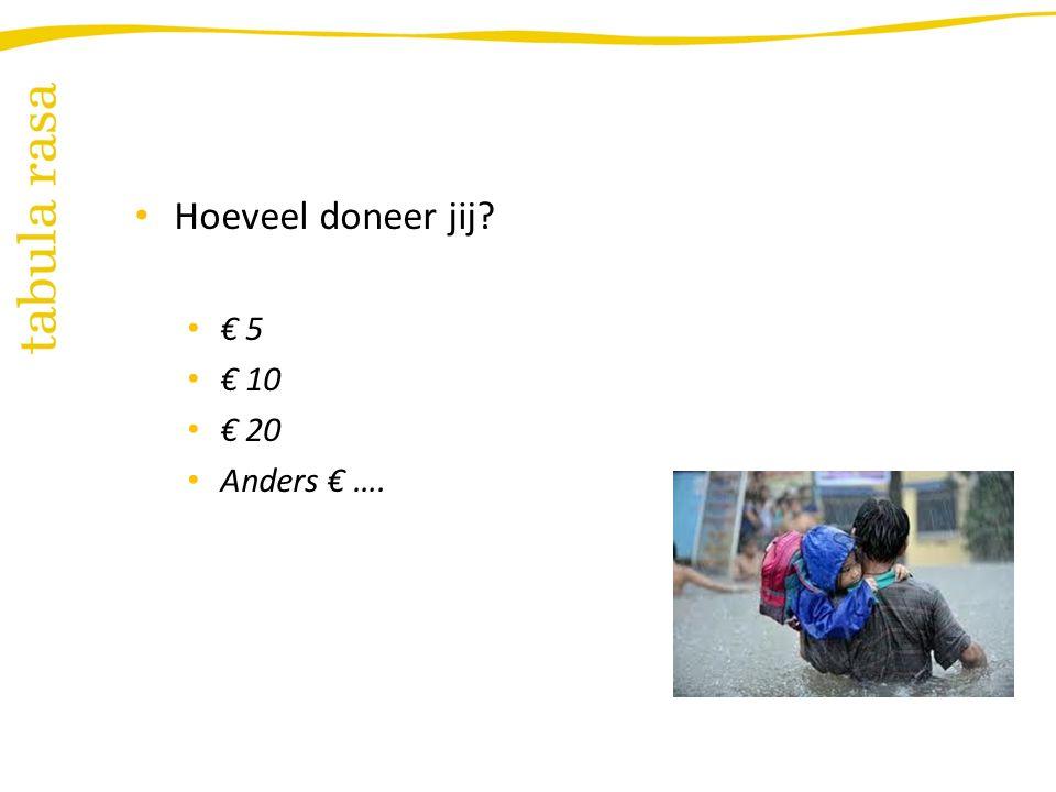 Hoeveel doneer jij? € 10 € 25 € 100 Anders € ….