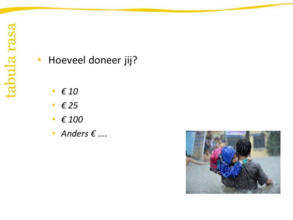 Hoeveel doneer jij?